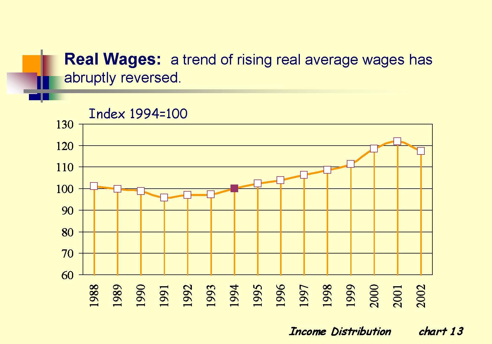 Social Economic Review 2002_Page_15