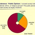 Social Economic Review 2002_Page_19