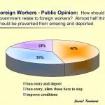 Social Economic Review 2002_Page_21