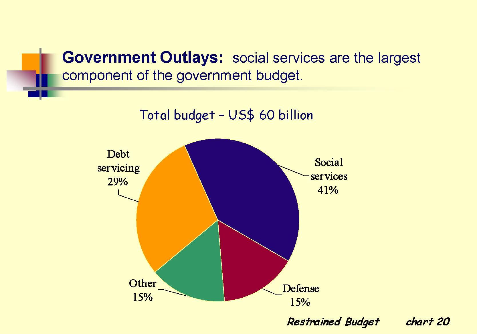 Social Economic Review 2002_Page_22