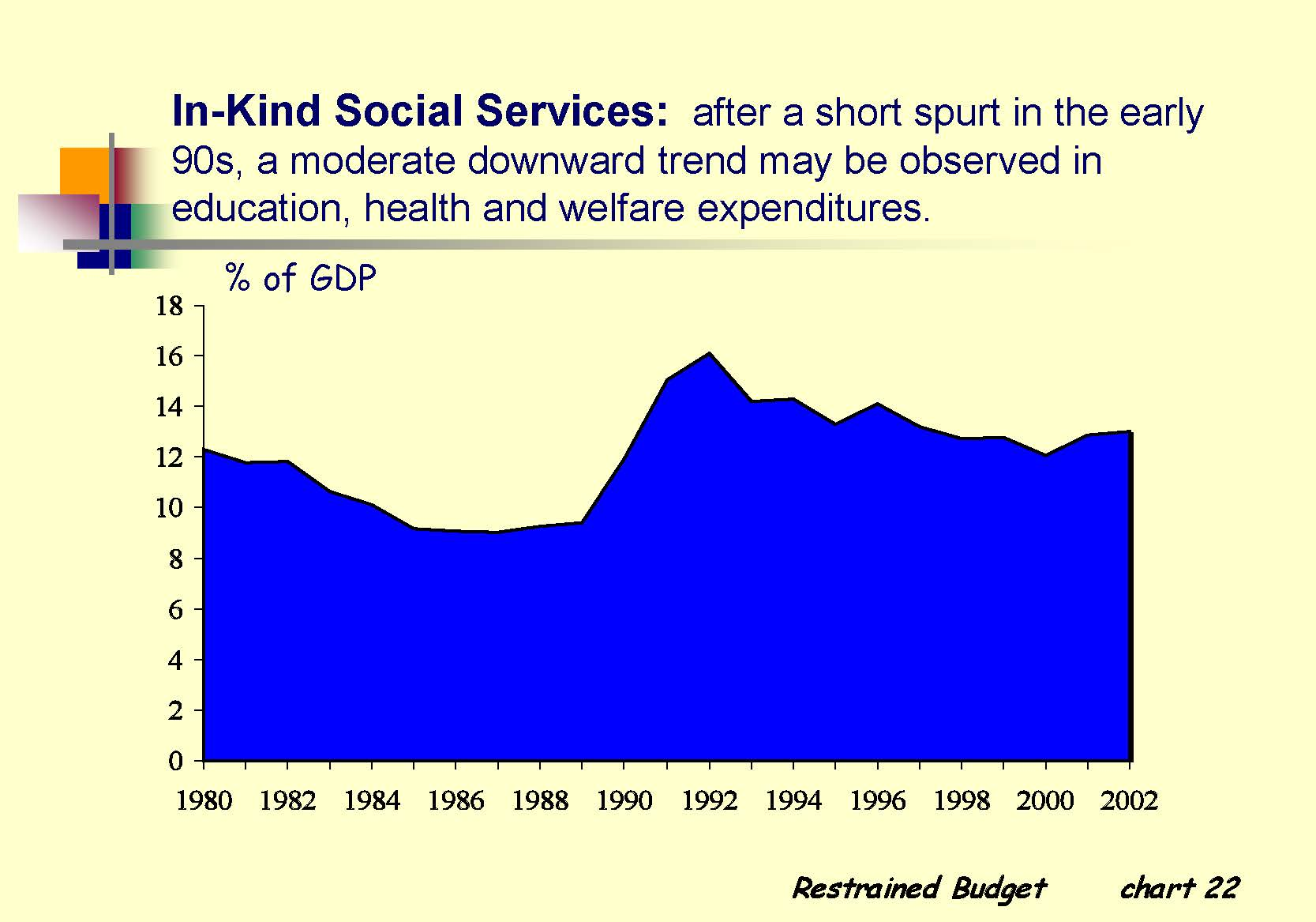 Social Economic Review 2002_Page_24