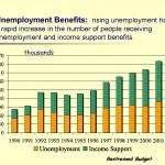 Social Economic Review 2002_Page_25