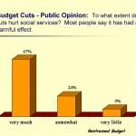 Social Economic Review 2002_Page_26