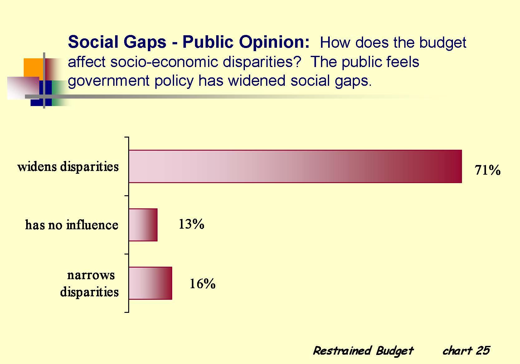 Social Economic Review 2002_Page_27