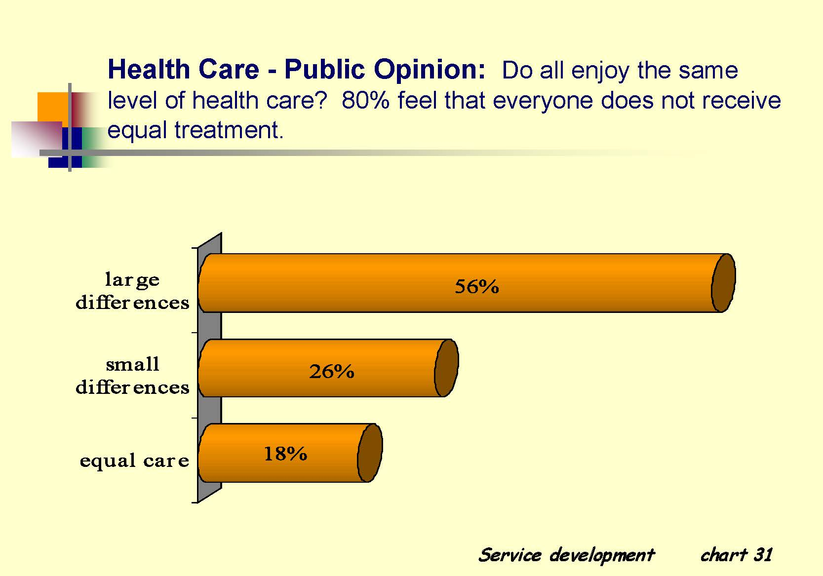 Social Economic Review 2002_Page_33