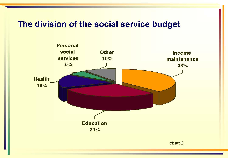 Social-Economic Review 2005_Page_10