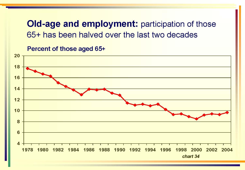 Social-Economic Review 2005_Page_42