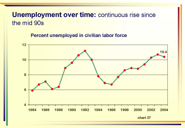 Social-Economic Review 2005_Page_45