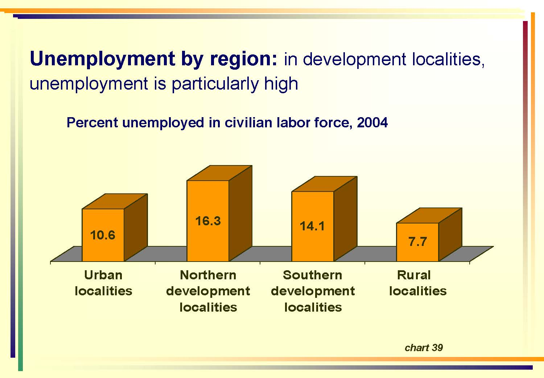 Social-Economic Review 2005_Page_47