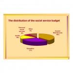 Social Economic Review 2006_Page_09