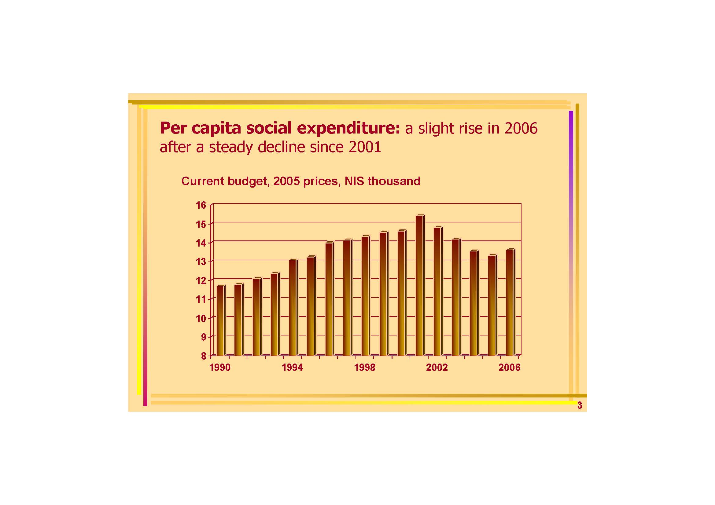 Social Economic Review 2006_Page_10