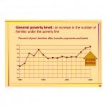 Social Economic Review 2006_Page_35