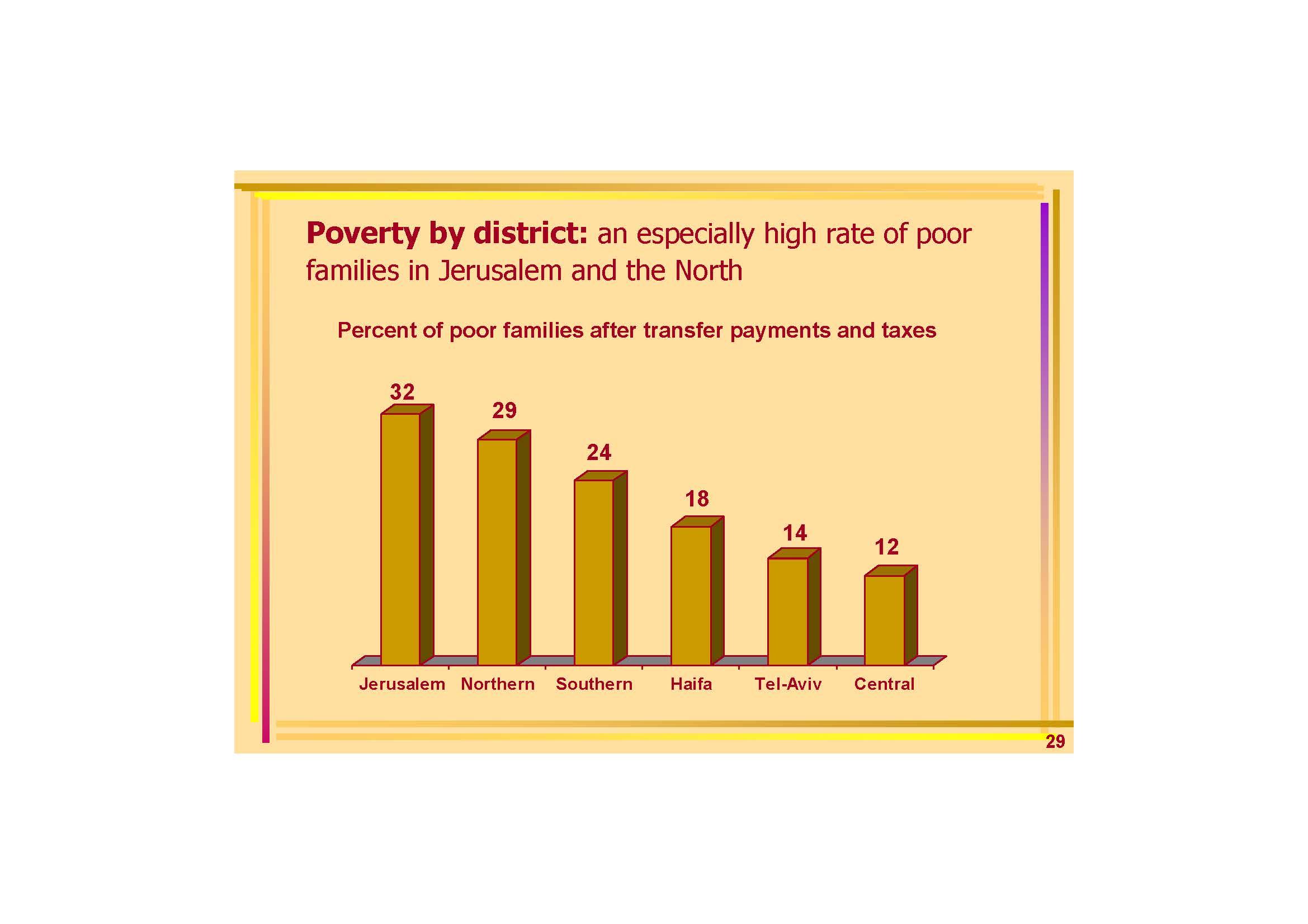 Social Economic Review 2006_Page_36