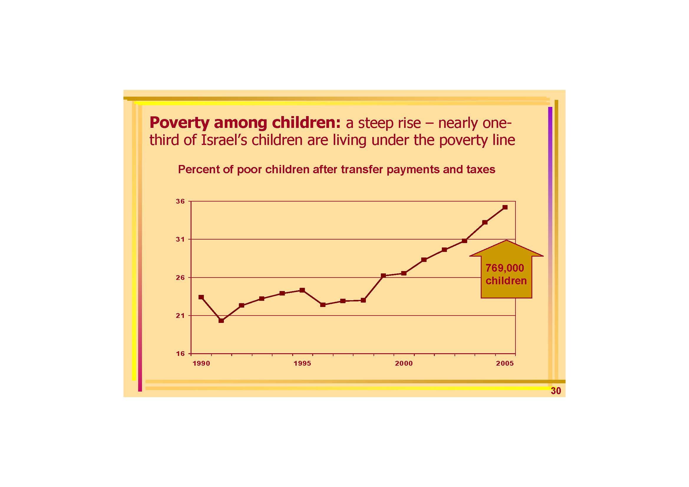 Social Economic Review 2006_Page_37