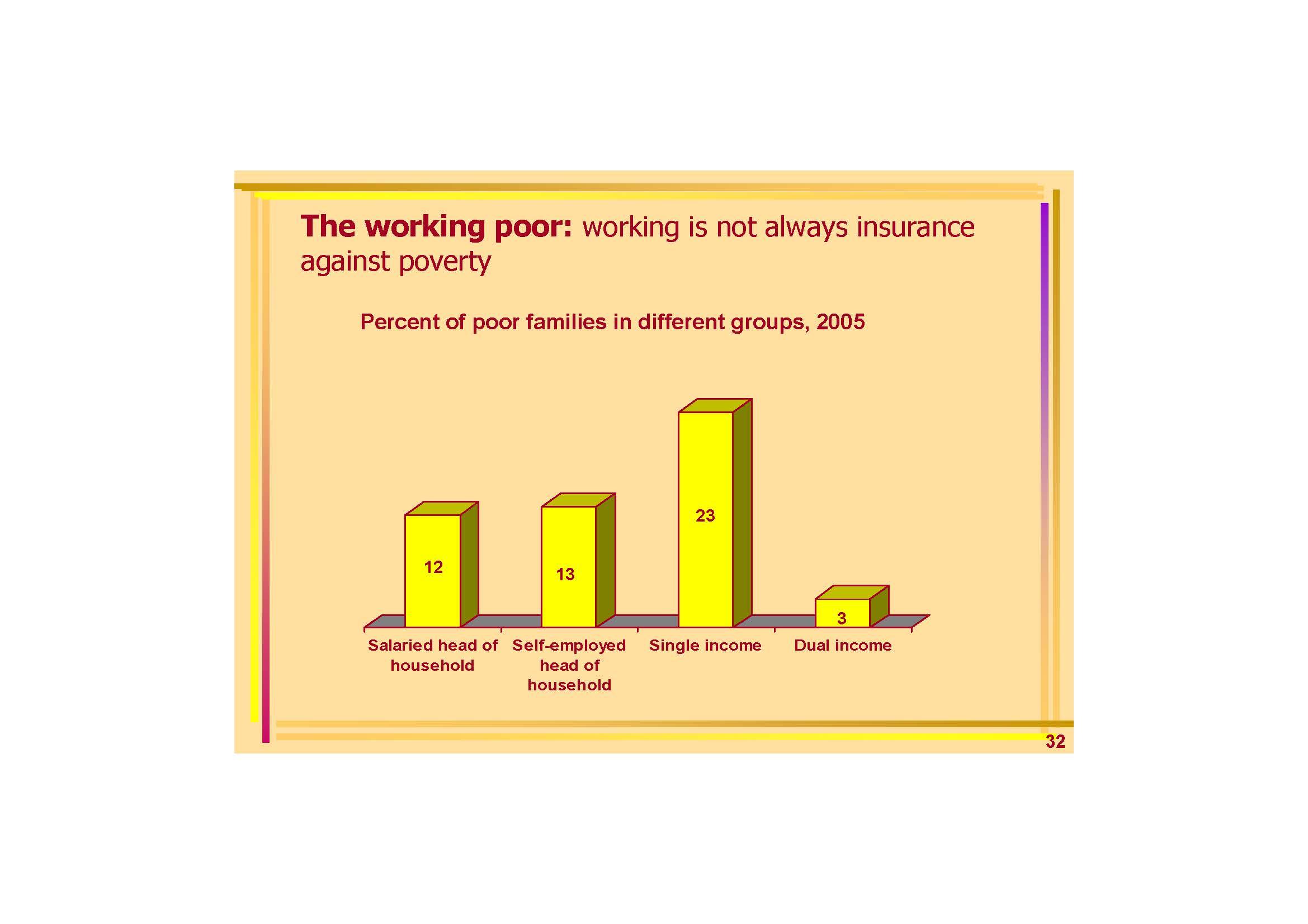 Social Economic Review 2006_Page_39