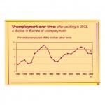 Social Economic Review 2006_Page_46