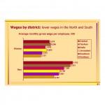 Social Economic Review 2006_Page_48