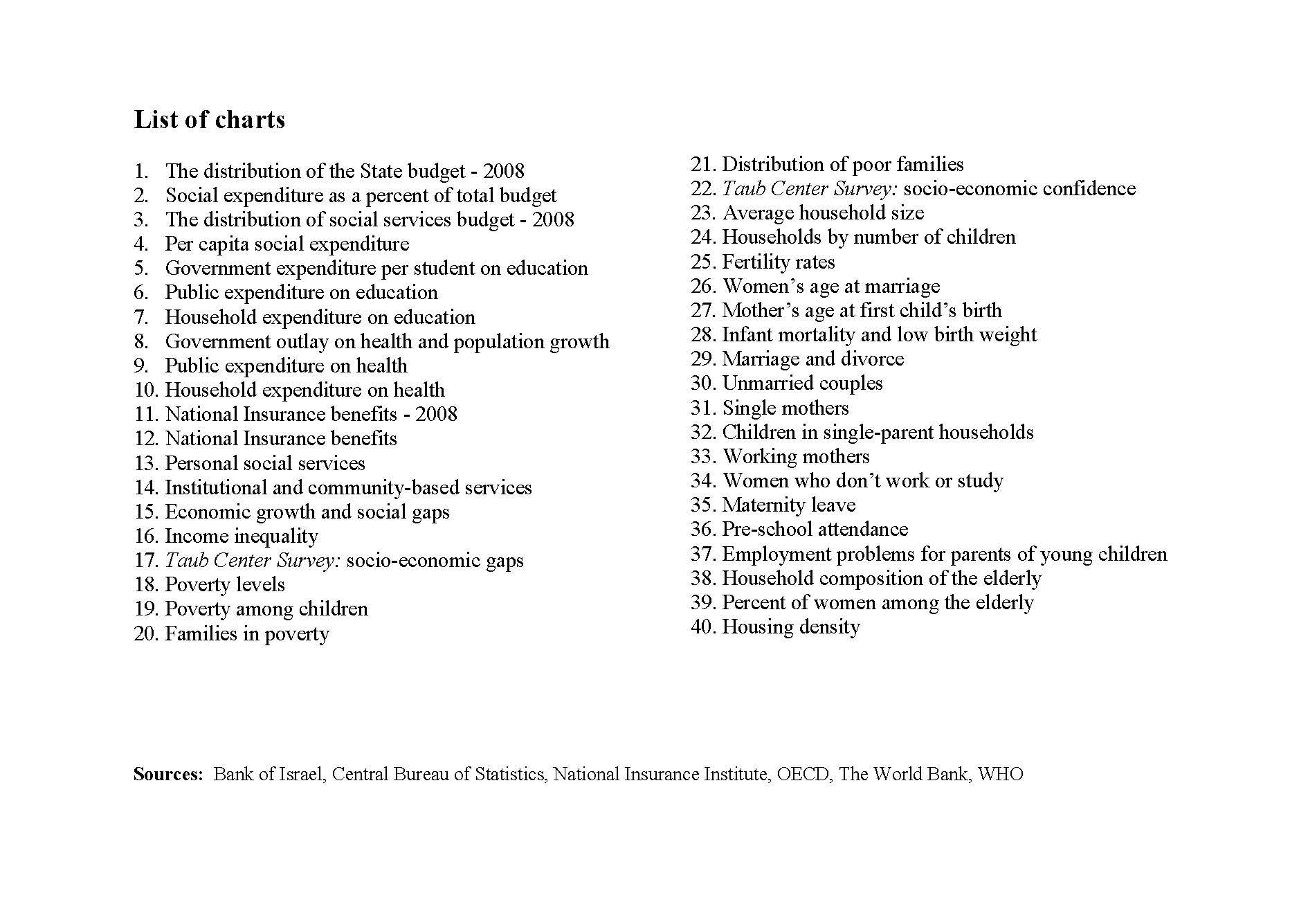 Socio-Economic Review-2007 F_Page_05