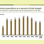Socio-Economic Review-2007 F_Page_09