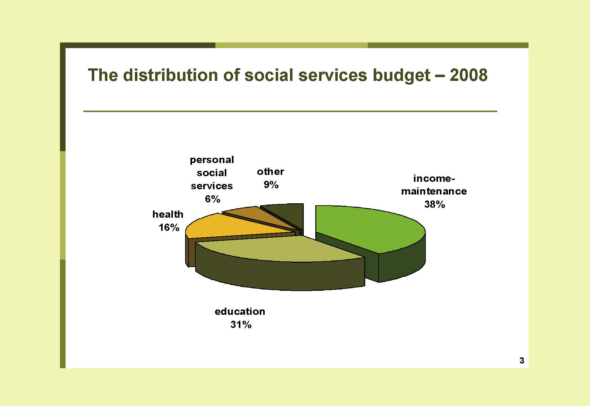 Socio-Economic Review-2007 F_Page_10