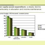 Socio-Economic Review-2007 F_Page_11