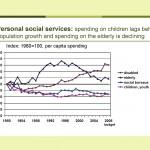Socio-Economic Review-2007 F_Page_20