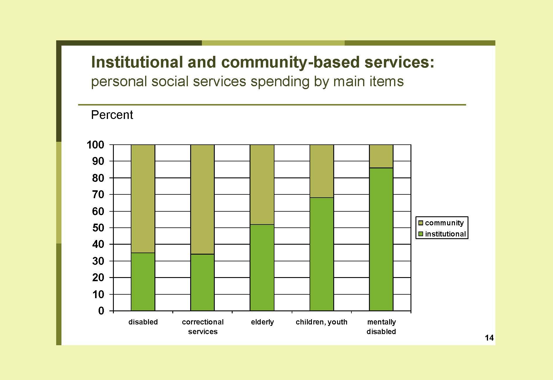 Socio-Economic Review-2007 F_Page_21