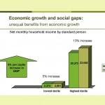 Socio-Economic Review-2007 F_Page_22