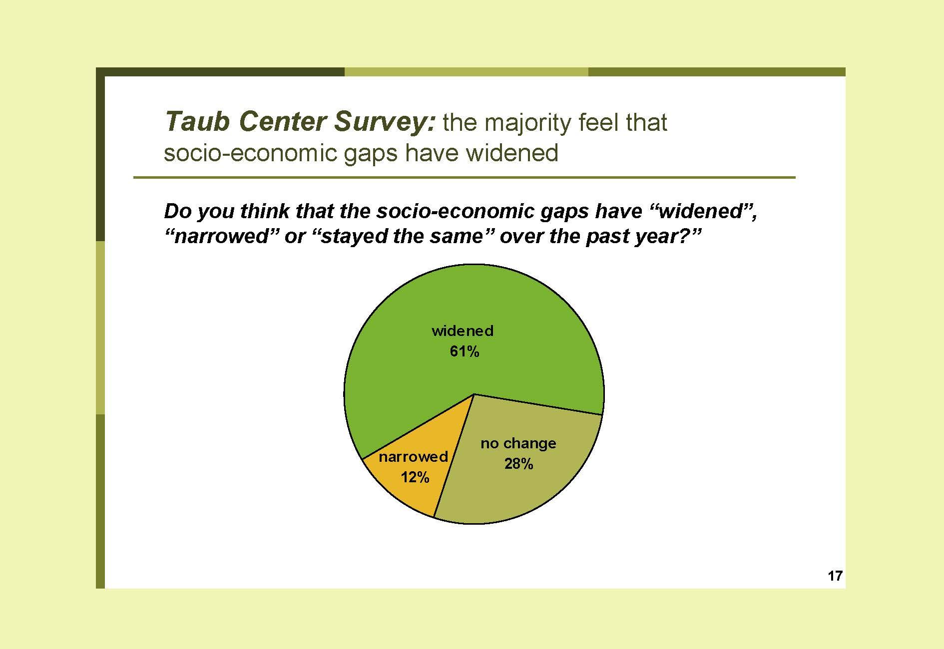 Socio-Economic Review-2007 F_Page_24