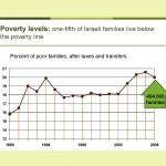 Socio-Economic Review-2007 F_Page_25