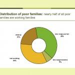 Socio-Economic Review-2007 F_Page_28