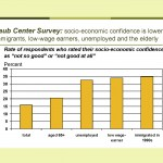 Socio-Economic Review-2007 F_Page_29
