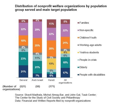 Welfare EN