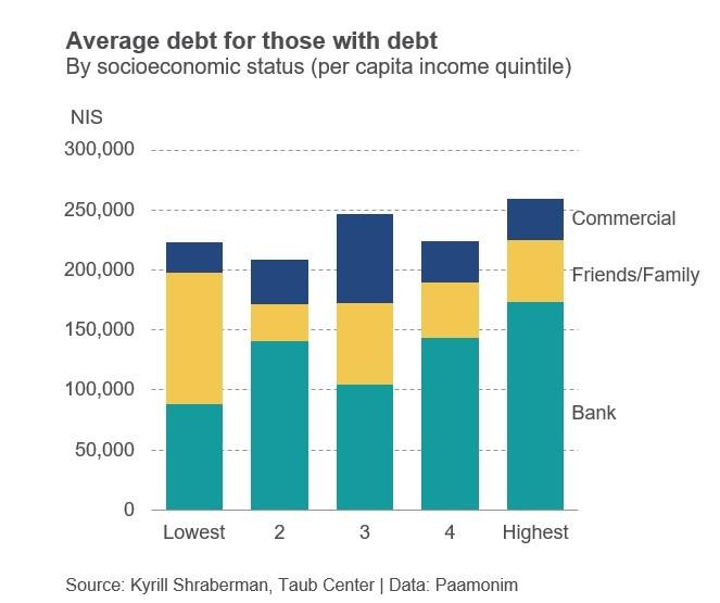 debt1111
